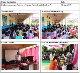 Students awareness in Sunrise public high school, MP